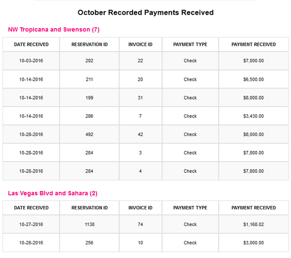 Recorded Payments