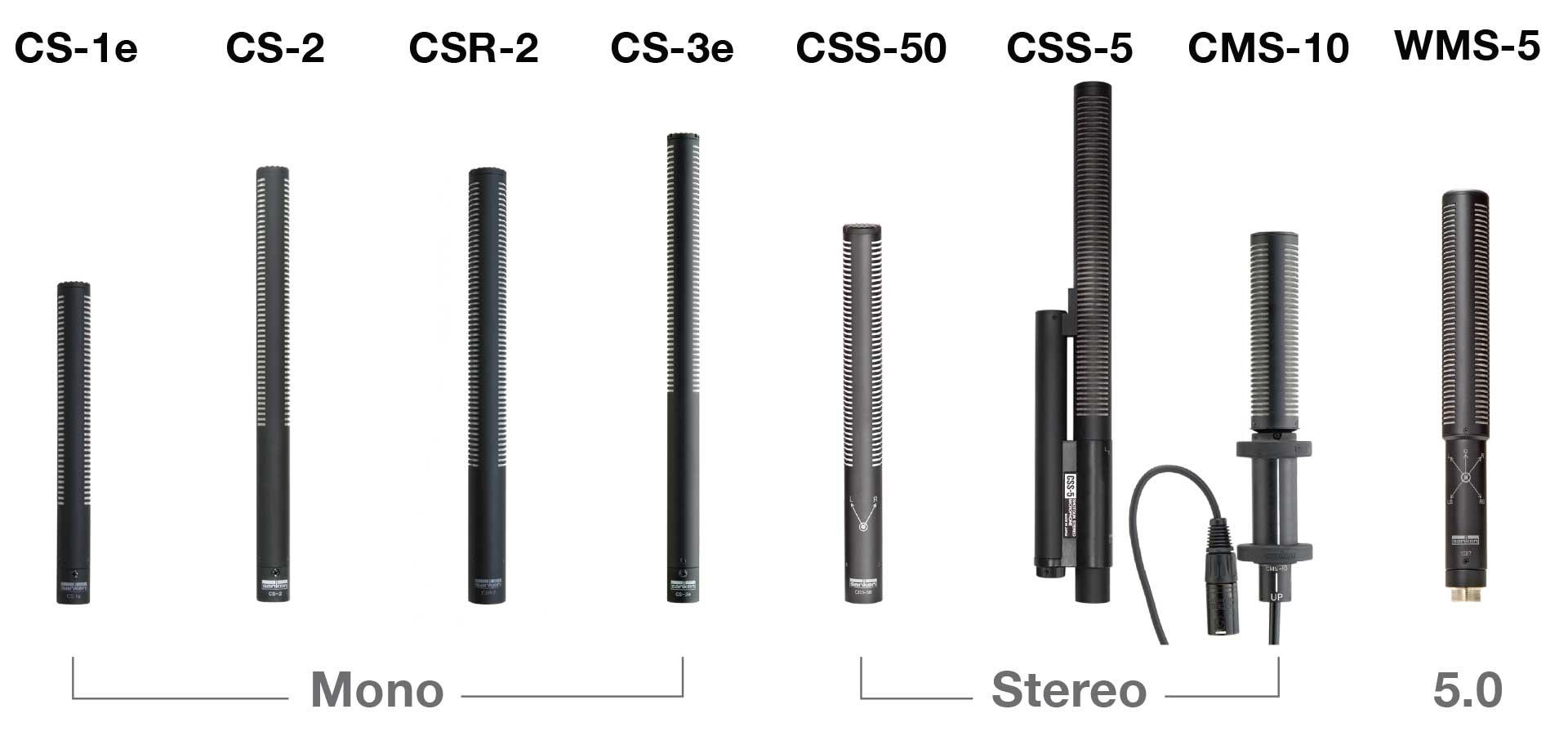 Audio Intervisual Design | Featured Product - Sanken Microphones