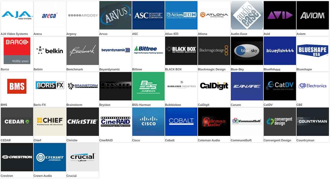 Brands A-C