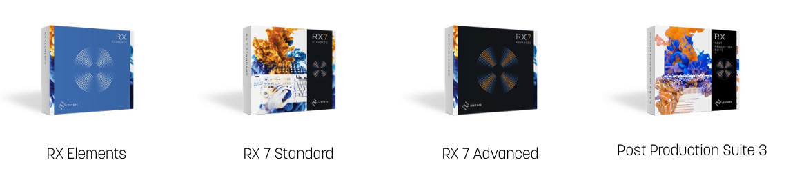 Introducing the RX Family