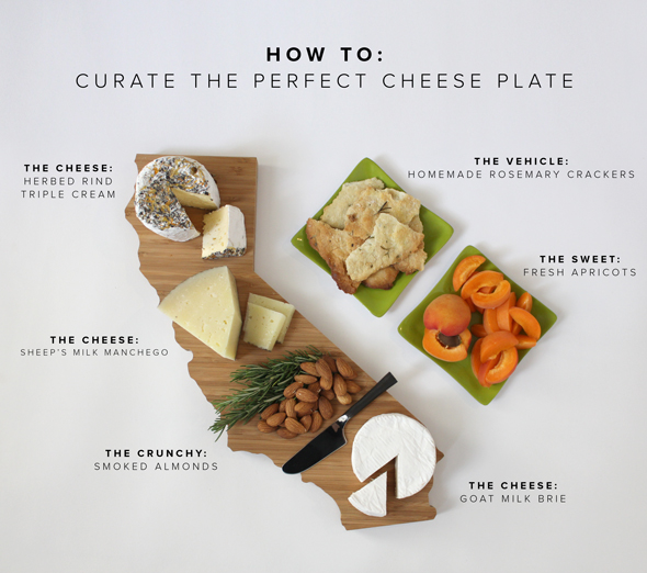 cheese-plate-curation & The Perfect Holiday Cheese Plate - Amanda Mills LA