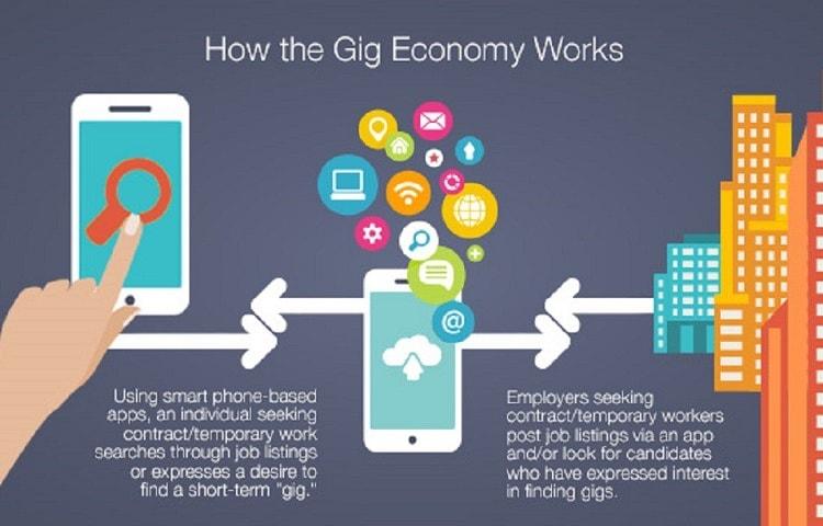 gig economy model