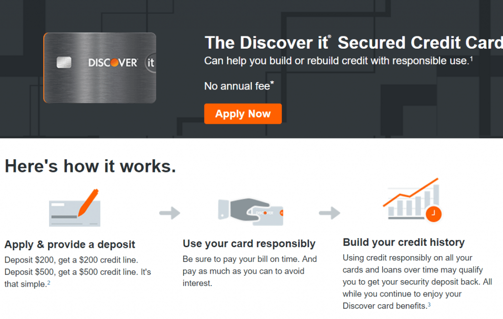 secured credit card to start credit
