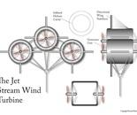 Jet Stream Wind Generator