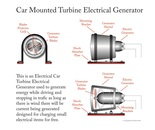 External Car Electrical Generator