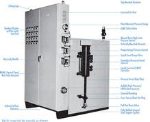 sussman-svs-electric-boiler.jpg#asset:11