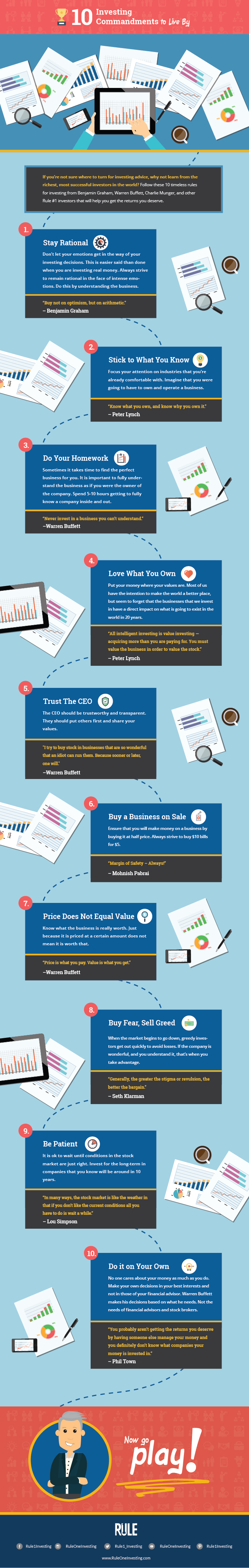 10-rules-successful-investing-infographic