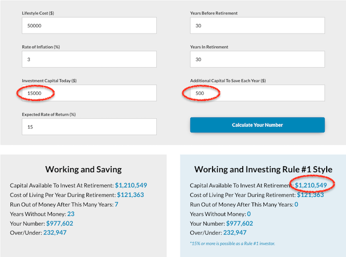 investment calculator shows compound interest for $15000 after inflation