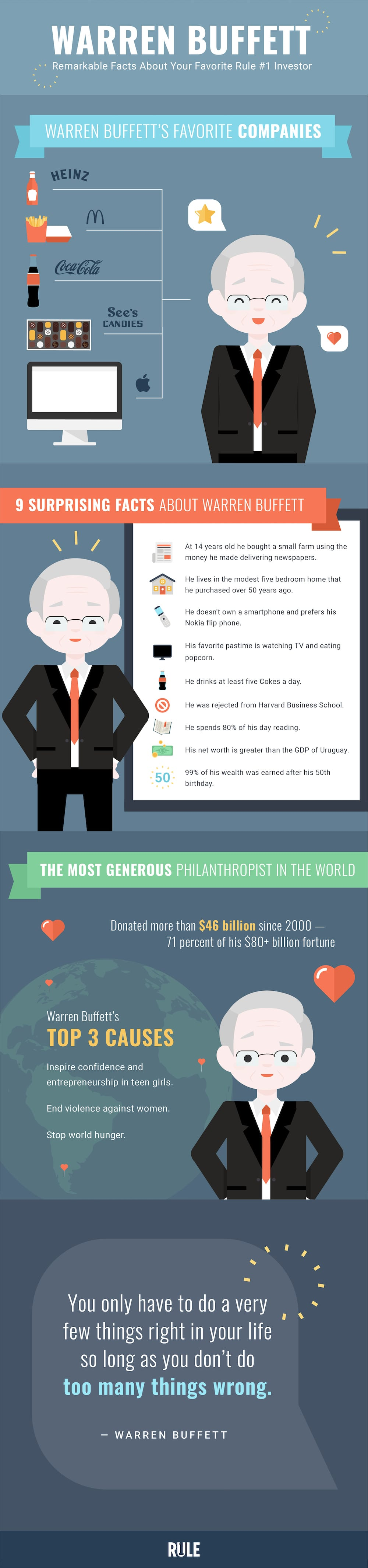 warren-buffett-facts-infographic