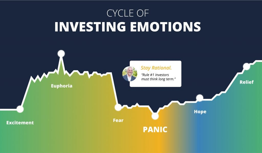 Overcoming the Fear of Investing