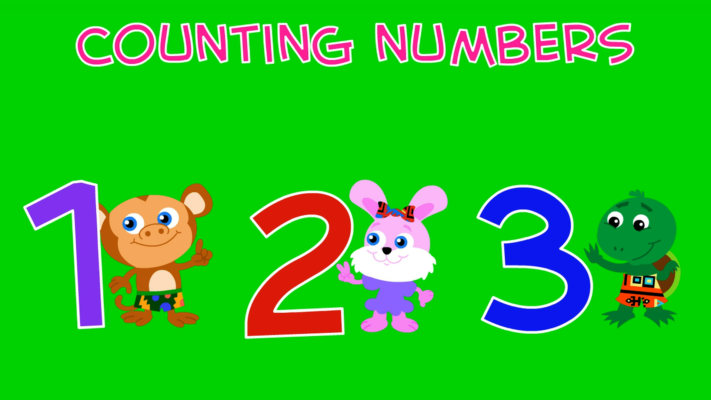 Counting numbers with Beethoven