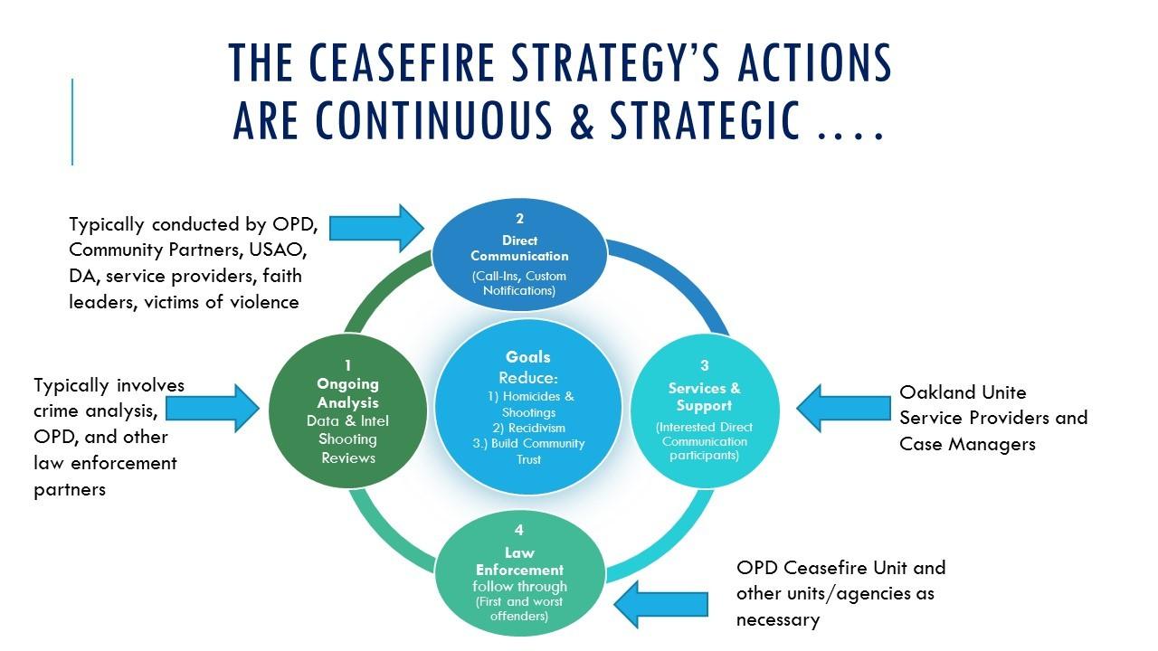 Ceasefire-Strategy-Chart.jpg#asset:22086