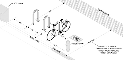 spacing example bicycle parking resources and requirements city of oakland