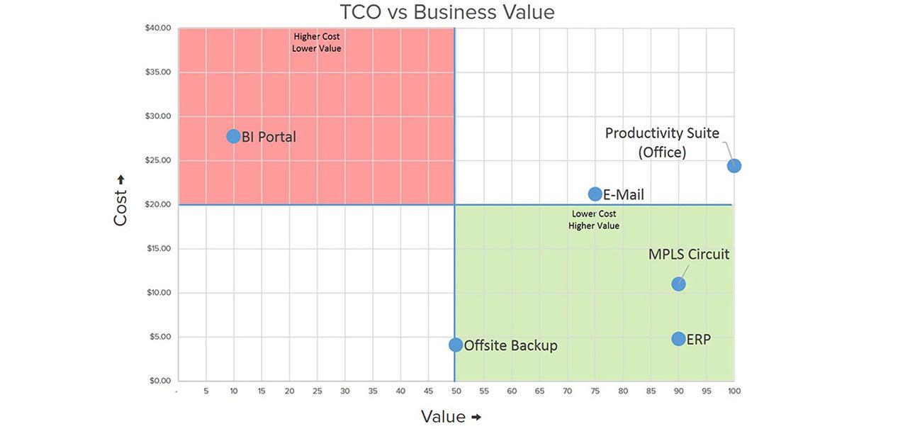 TCO-Chart-1-Final.jpg#asset:667