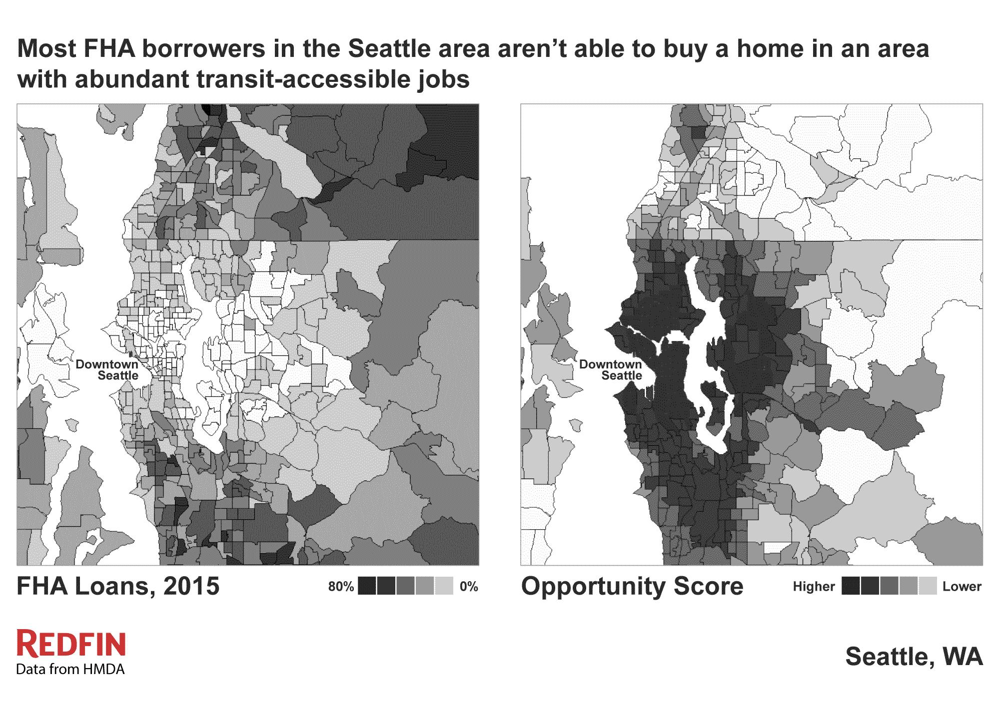 Fha Loans Seattle