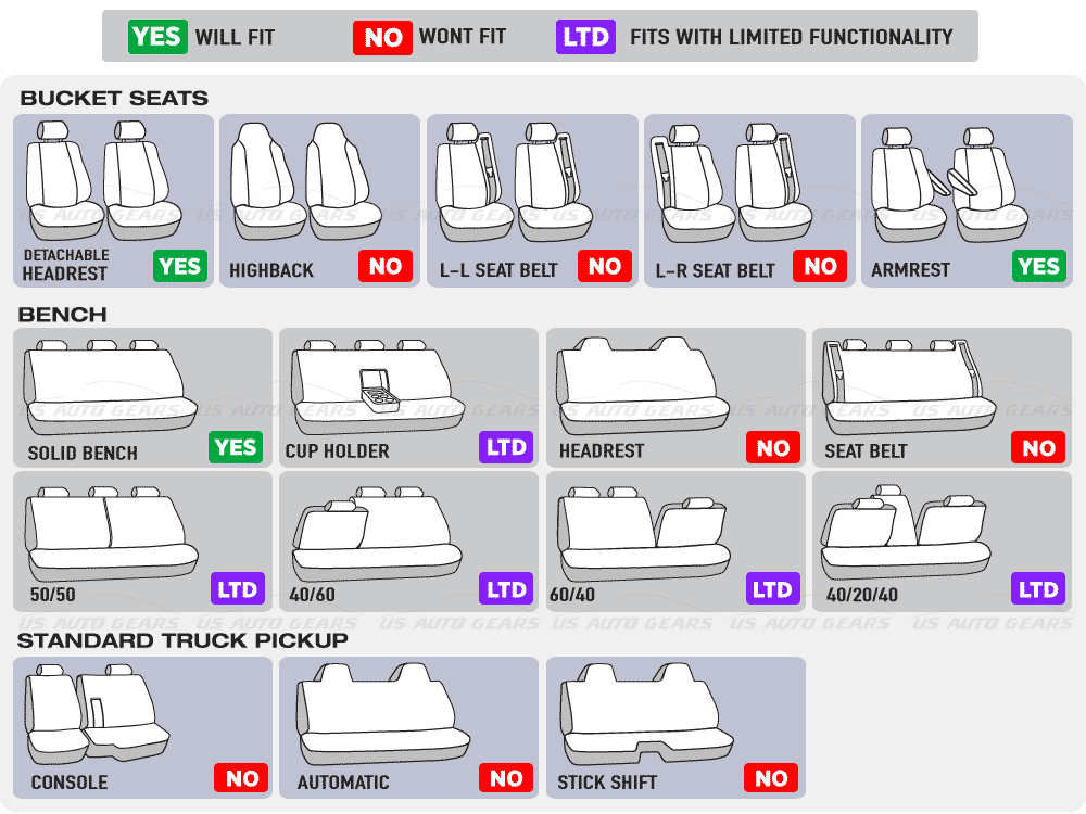 How To Fit Seat Covers   MicksGarage - Travel   Car Care