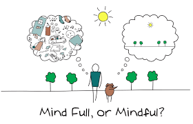 Managing Mindfulness picture