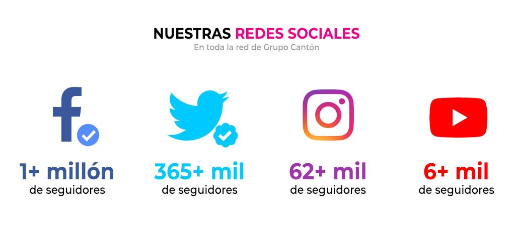 redes sociales TH