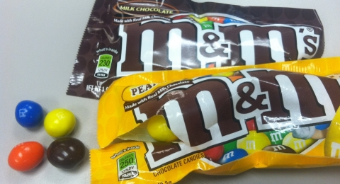 Watch Our For Artificial Food Dyes In M&M's Candies