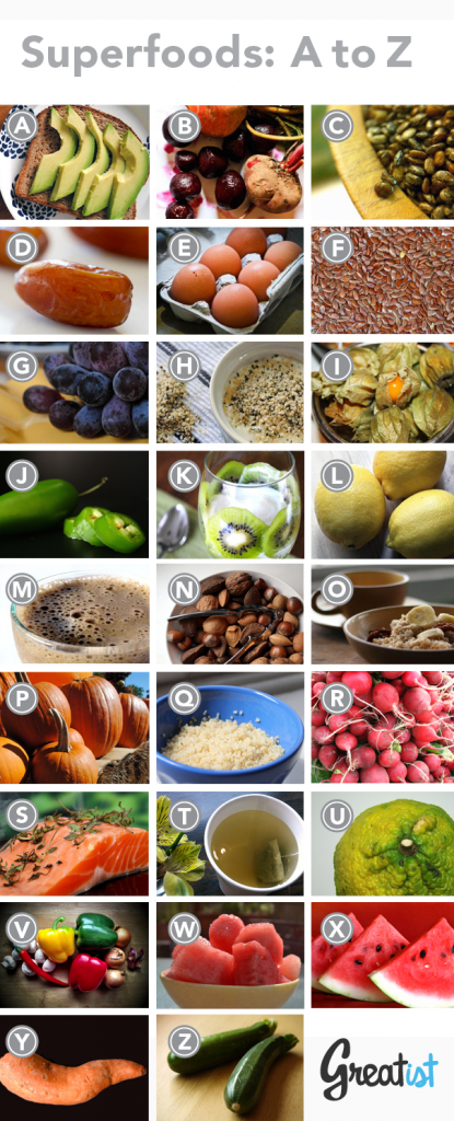 5 of these foods are banished on the full body cleanse. Can you name them?