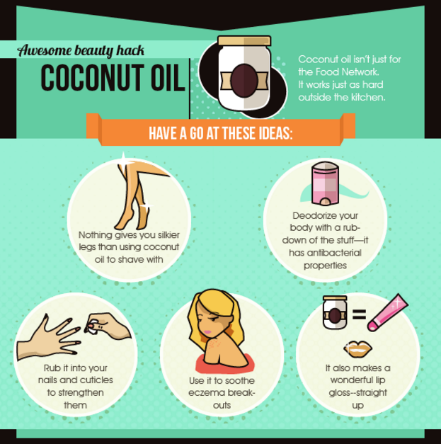 Wow. Who knew there were so many uses for Coconut Oil?
