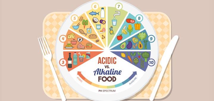 alkaline-diet-chart