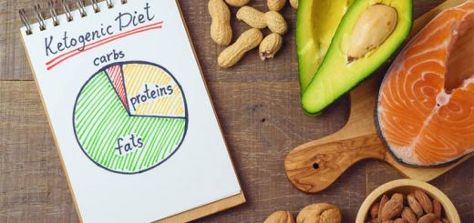 The Ketogenic Diet 101: A Beginner's Guide To Keto