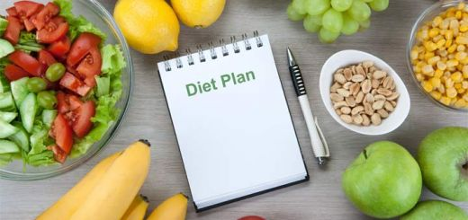 diet-plan-image