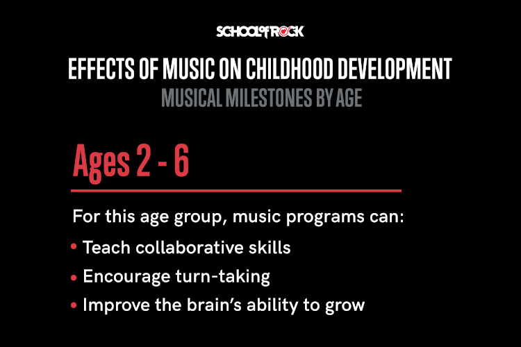 For ages 2 to 6, music programs can teach collaborative skills, teach turn-taking, and improve the brain's ability to grow.