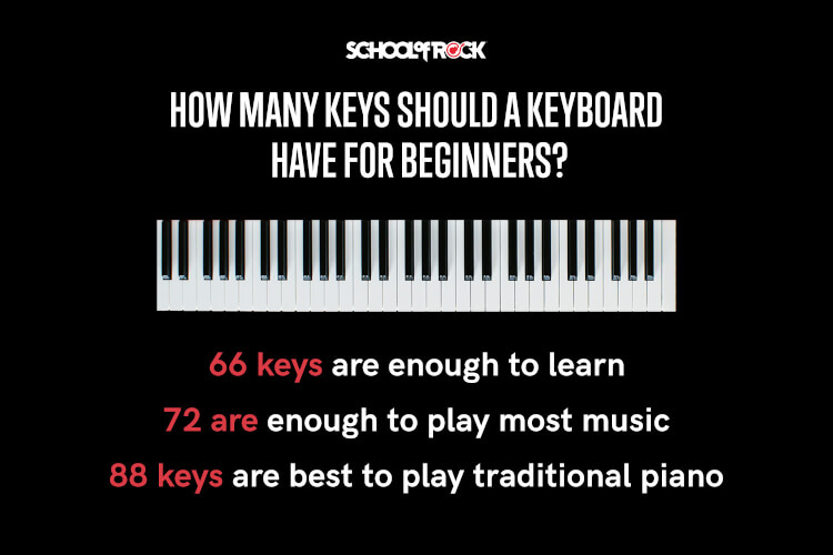 keyboard should have 66 to learn, 72 to play most music, and 88 to play traditional piano