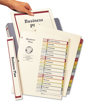 supplyhub com ready index customizable executive table of contents