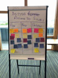 putting_design_thinking_to_work_rose_bud_thorn