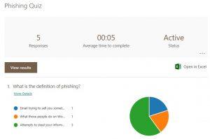 example phishing quiz results