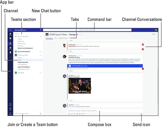 Complicated Microsoft Teams Diagram