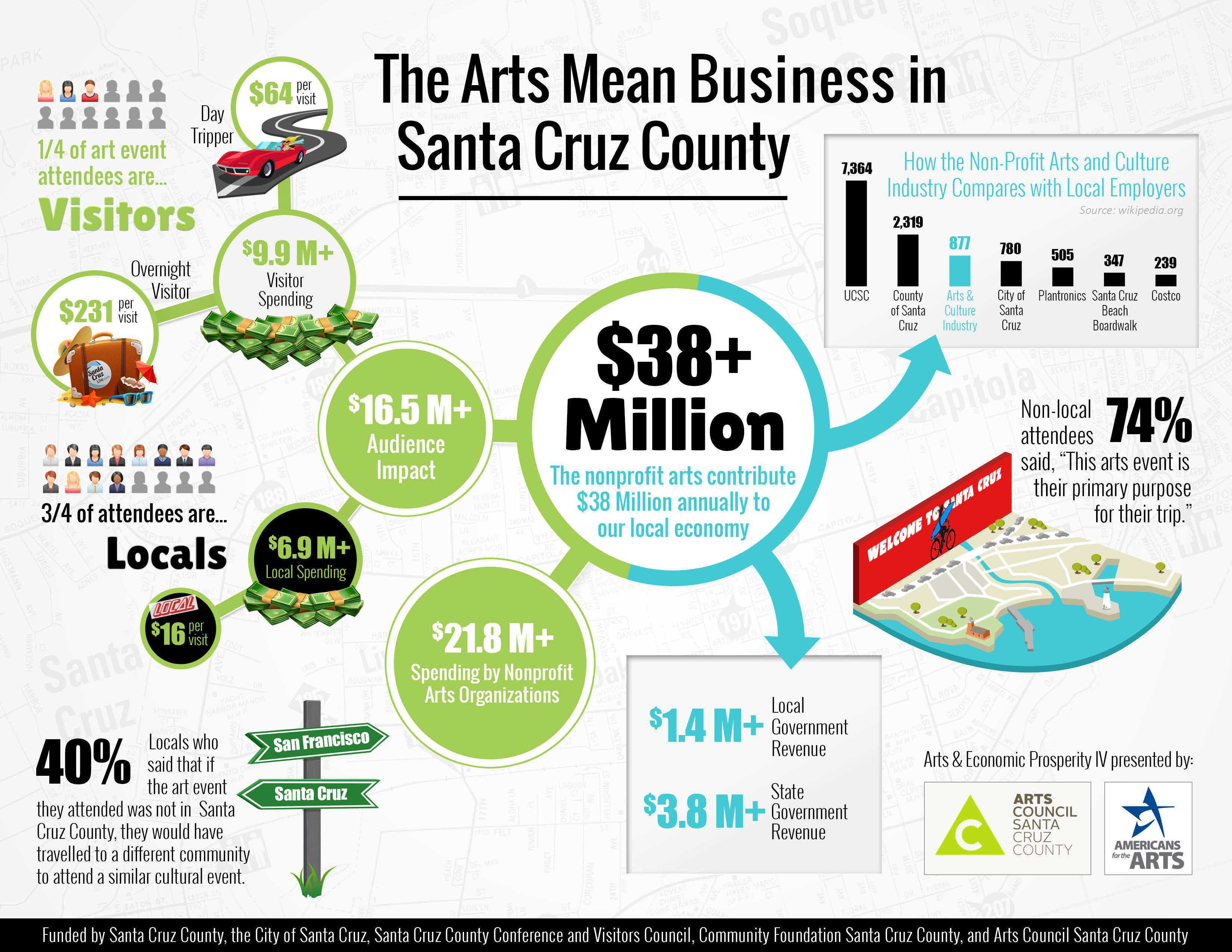 Econ-Impact-Infographic