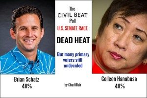 Civil Beat Poll — Hawaii's U.S. Senate Race In 'Holding Pattern'