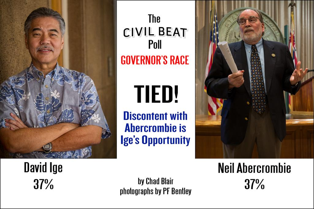 Civil Beat Poll — A Referendum on Hawaii Gov. Neil Abercrombie?