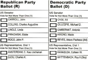 Hawaii Monitor: Primarily Politics