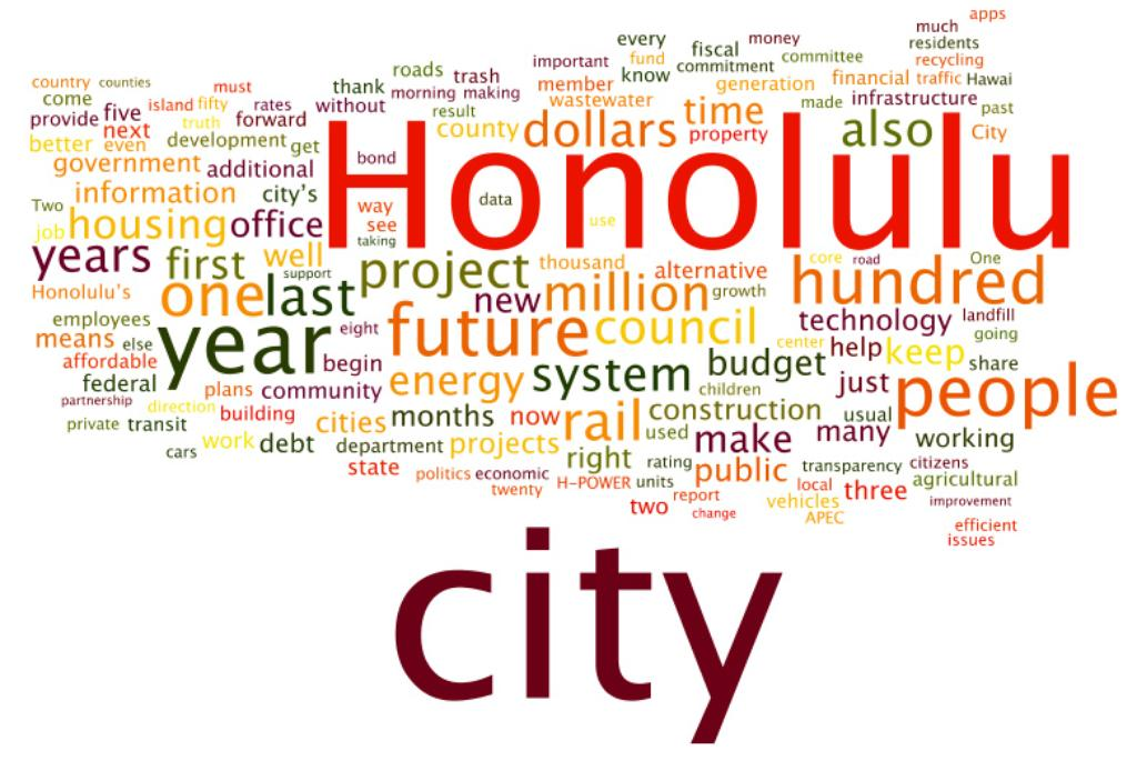 Full Text: 2012 State of the City Address