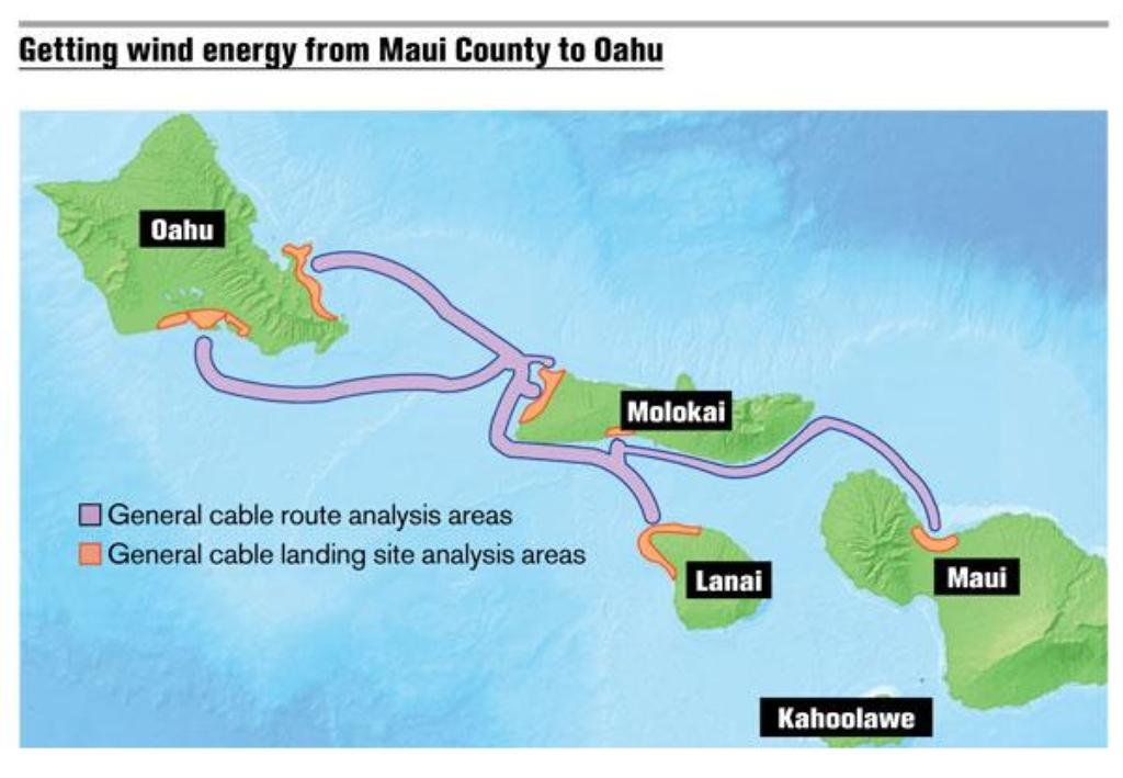 Senate Passes Undersea Cable Bill While Backing Away From Big Wind