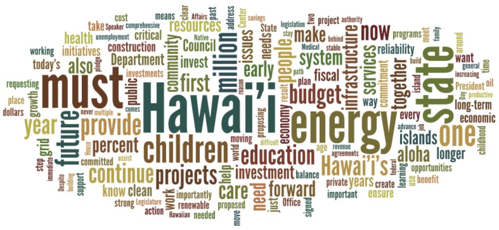 The Text of Neil Abercrombie's 2012 State of the State Speech