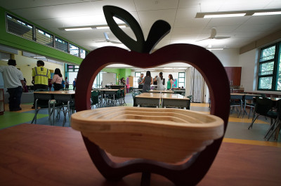 Key Players In Hawaii Education