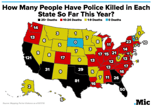 How Many People Have Police Killed So Far This Year?