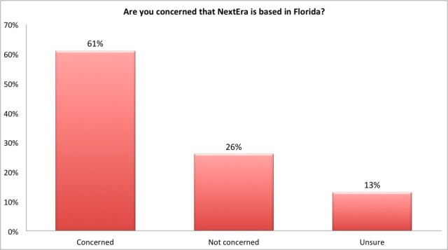 Florida NextEra HECO