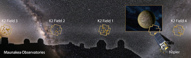 Image montage showing the Mauna Kea Observatories, Kepler Space Telescope, and night sky with K2 Fields and discovered planetary systems overlaid.