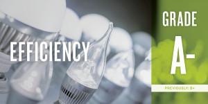 Efficiency Is The True Bridge To Clean Energy