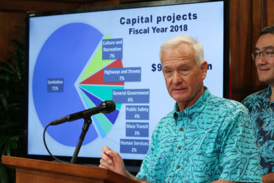 Caldwell Budget: Raise Taxes and Fees, Then Hope For Help On Rail