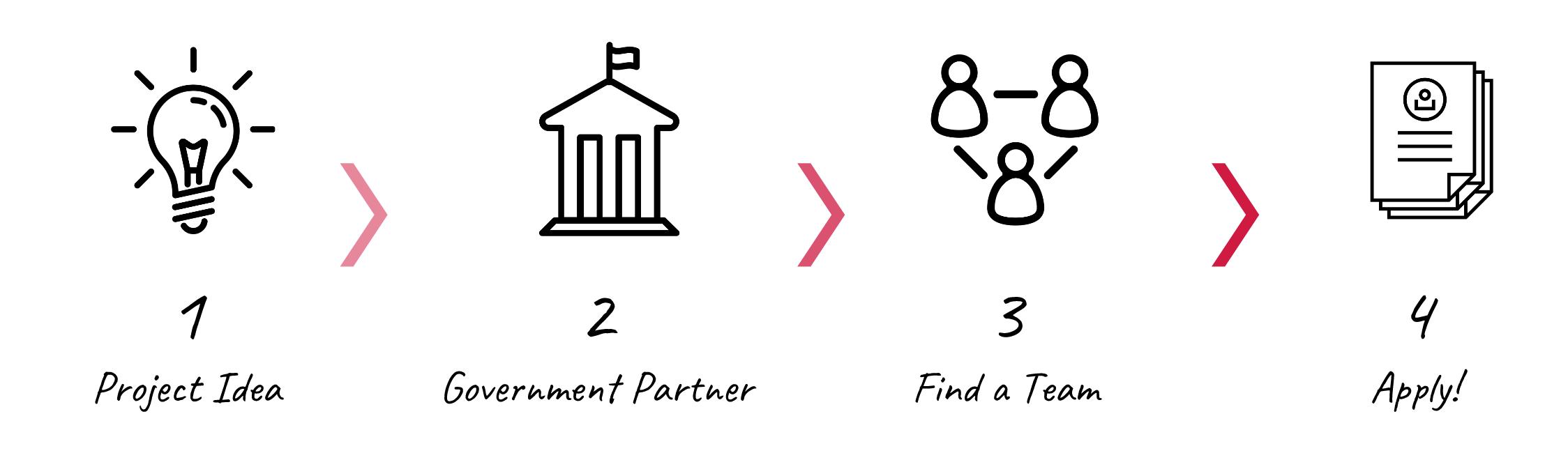 2018-fellowship-apply-diagram2.png#asset