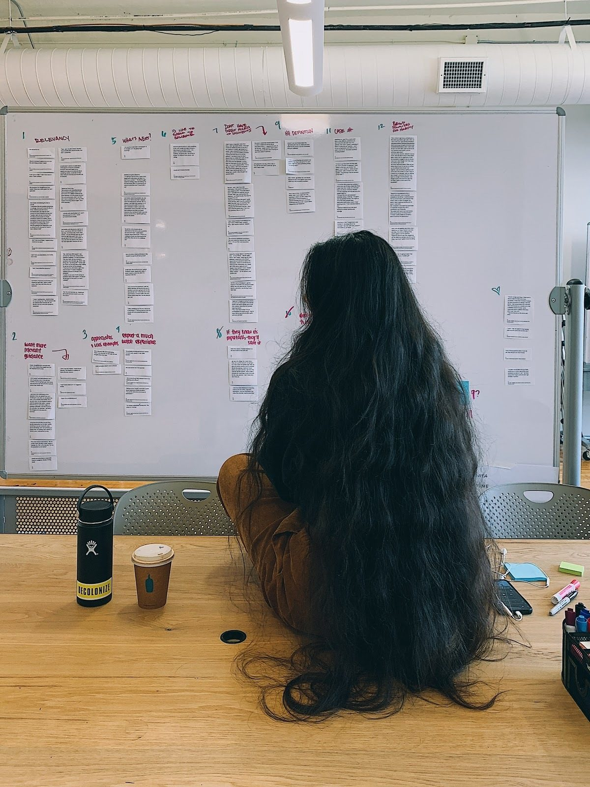 Researcher sitting in front of an affinity map whiteboard