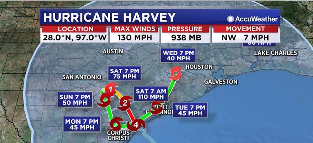 The path for Hurricane Harvey's extended stay